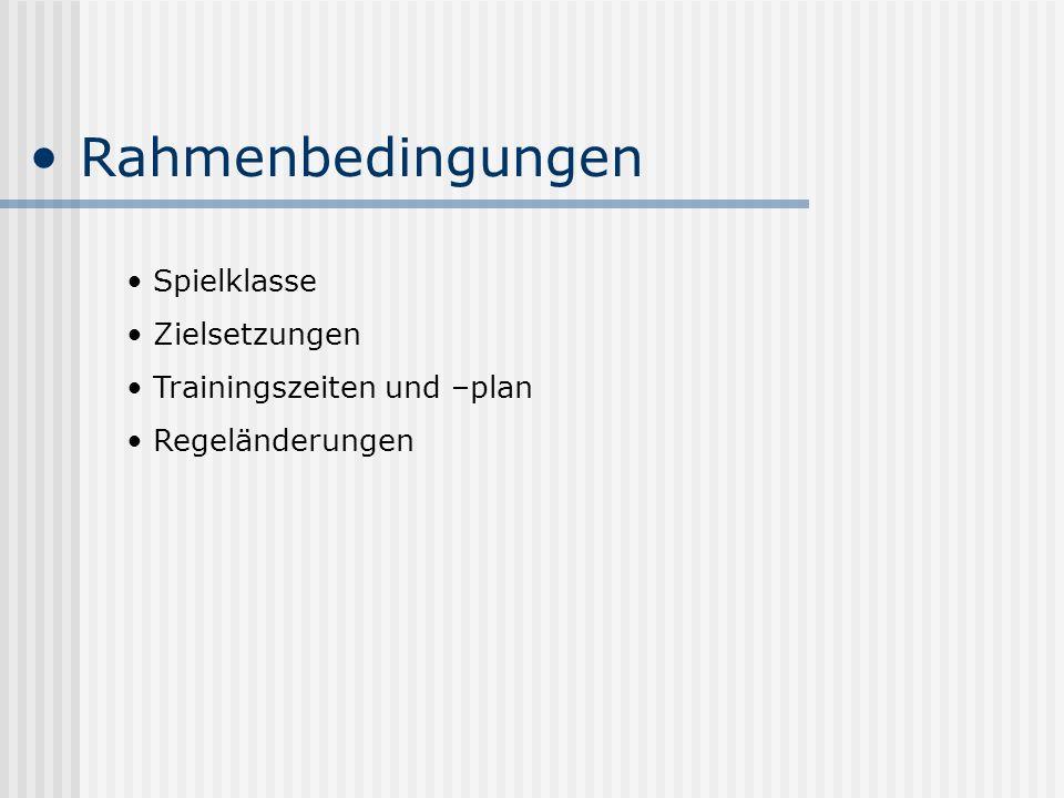 Rahmenbedingungen Spielklasse Zielsetzungen Trainingszeiten und –plan Regeländerungen