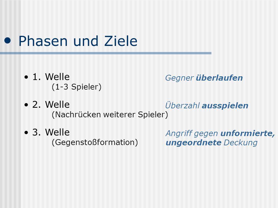 Bausteine Eröffnung - Wer läuft 1.+ 2.