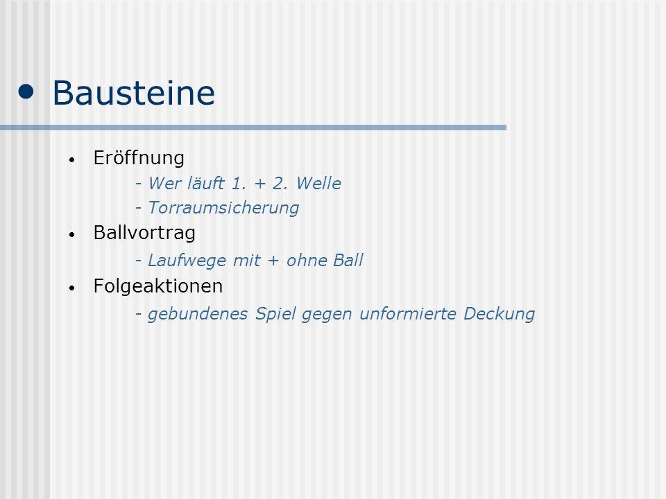 Bausteine Eröffnung - Wer läuft 1. + 2. Welle - Torraumsicherung Ballvortrag - Laufwege mit + ohne Ball Folgeaktionen - gebundenes Spiel gegen unformi