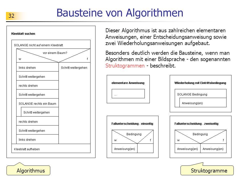 32 Bausteine von Algorithmen Dieser Algorithmus ist aus zahlreichen elementaren Anweisungen, einer Entscheidungsanweisung sowie zwei Wiederholungsanwe