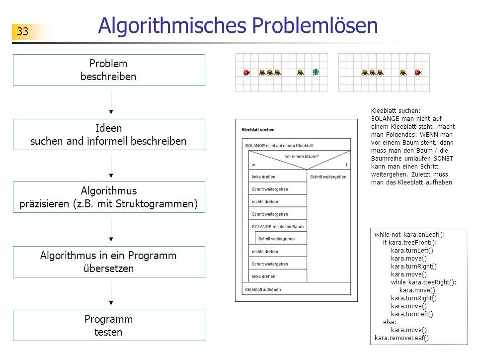 33 Algorithmisches Problemlösen Problem beschreiben Ideen suchen and informell beschreiben Algorithmus präzisieren (z.B. mit Struktogrammen) Algorithm