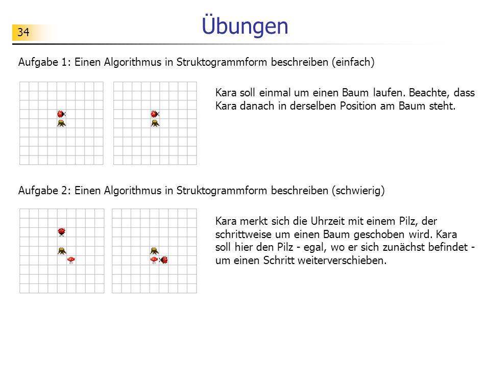 34 Übungen Aufgabe 1: Einen Algorithmus in Struktogrammform beschreiben (einfach) Kara soll einmal um einen Baum laufen. Beachte, dass Kara danach in
