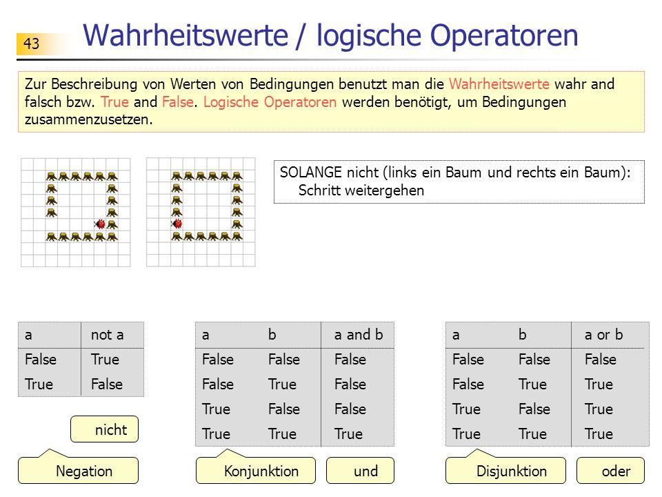 43 Wahrheitswerte / logische Operatoren a b a and b False False False False True False True False False True True True a b a or b False False False Fa