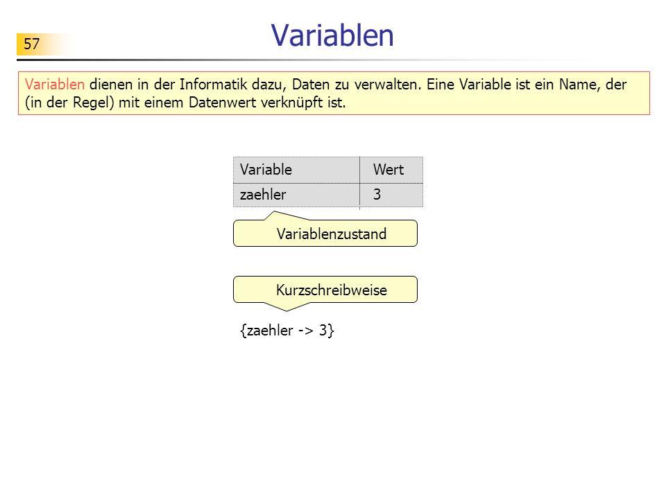 57 Variablen Variablen dienen in der Informatik dazu, Daten zu verwalten. Eine Variable ist ein Name, der (in der Regel) mit einem Datenwert verknüpft