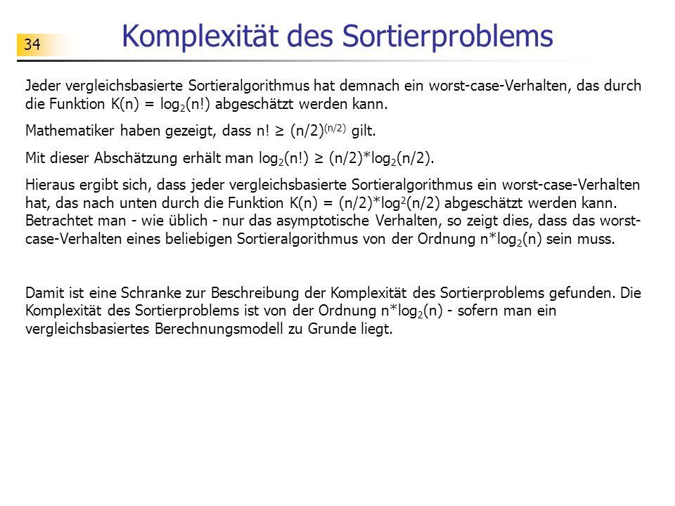 34 Komplexität des Sortierproblems Jeder vergleichsbasierte Sortieralgorithmus hat demnach ein worst-case-Verhalten, das durch die Funktion K(n) = log 2 (n!) abgeschätzt werden kann.