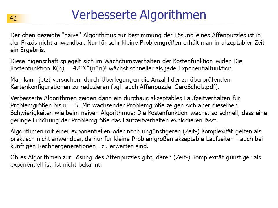 42 Verbesserte Algorithmen Der oben gezeigte naive Algorithmus zur Bestimmung der Lösung eines Affenpuzzles ist in der Praxis nicht anwendbar.