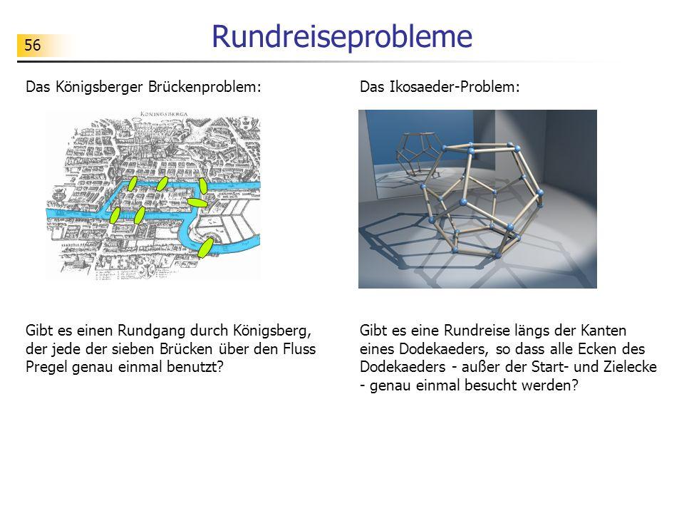 56 Rundreiseprobleme Das Königsberger Brückenproblem:Das Ikosaeder-Problem: Gibt es einen Rundgang durch Königsberg, der jede der sieben Brücken über den Fluss Pregel genau einmal benutzt.