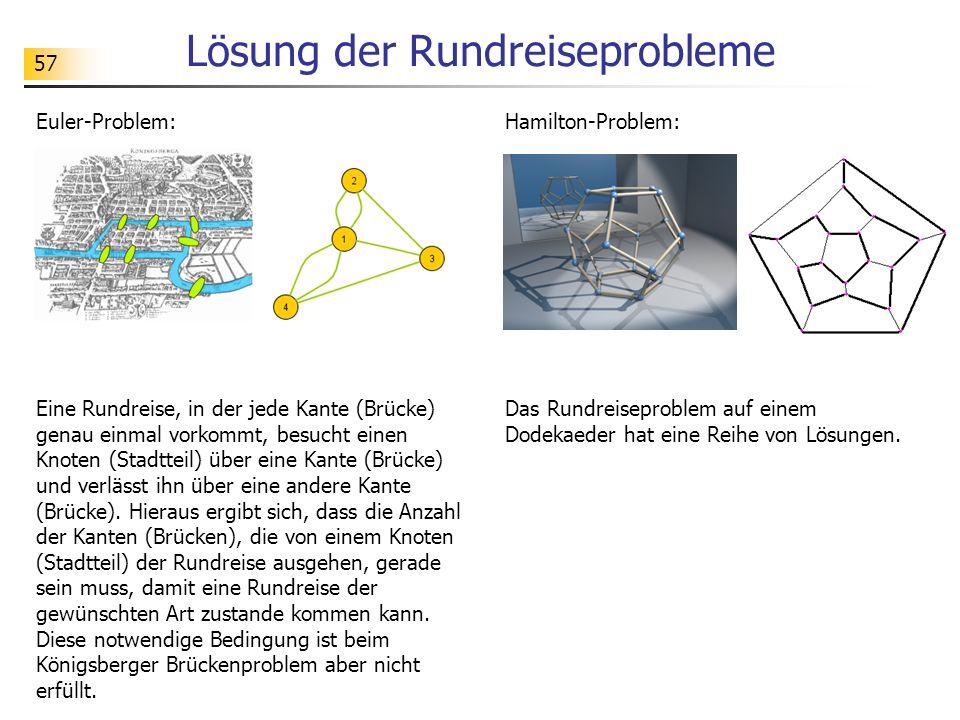 57 Lösung der Rundreiseprobleme Euler-Problem:Hamilton-Problem: Eine Rundreise, in der jede Kante (Brücke) genau einmal vorkommt, besucht einen Knoten (Stadtteil) über eine Kante (Brücke) und verlässt ihn über eine andere Kante (Brücke).