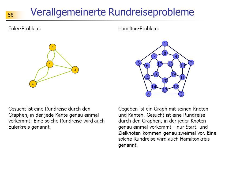 58 Verallgemeinerte Rundreiseprobleme Euler-Problem:Hamilton-Problem: Gesucht ist eine Rundreise durch den Graphen, in der jede Kante genau einmal vorkommt.