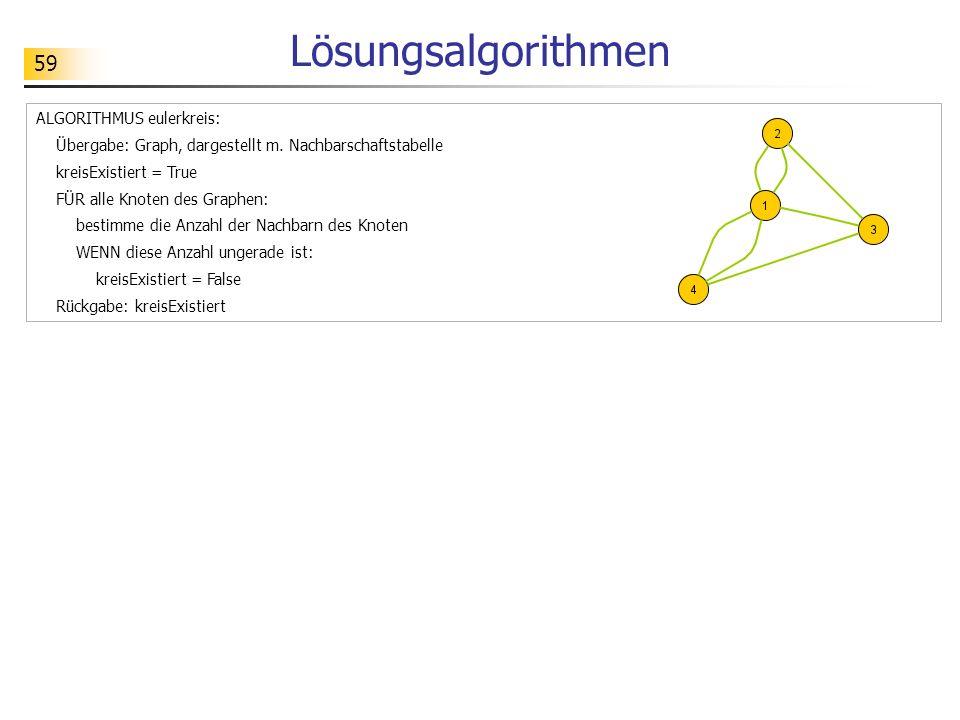 59 Lösungsalgorithmen ALGORITHMUS eulerkreis: Übergabe: Graph, dargestellt m.