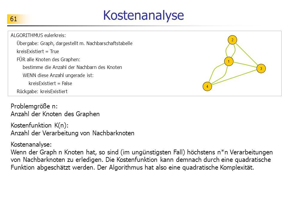 61 Kostenanalyse ALGORITHMUS eulerkreis: Übergabe: Graph, dargestellt m.