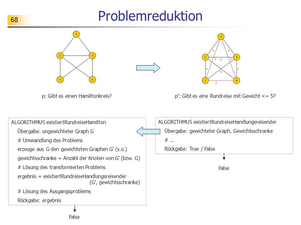 68 Problemreduktion p: Gibt es einen Hamiltonkreis?p : Gibt es eine Rundreise mit Gewicht <= 5.