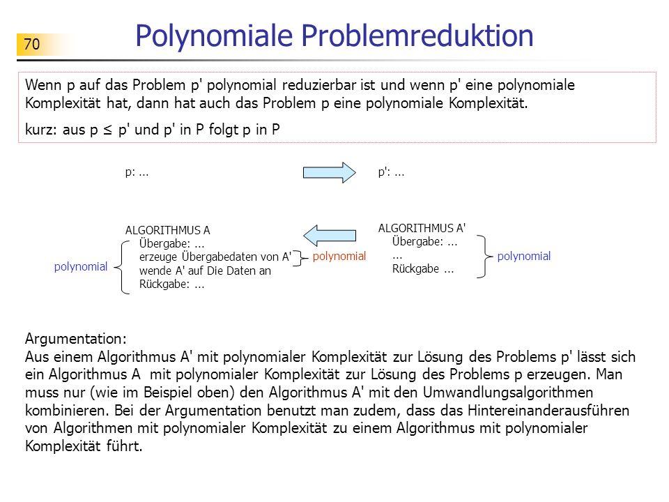 70 Polynomiale Problemreduktion Wenn p auf das Problem p polynomial reduzierbar ist und wenn p eine polynomiale Komplexität hat, dann hat auch das Problem p eine polynomiale Komplexität.