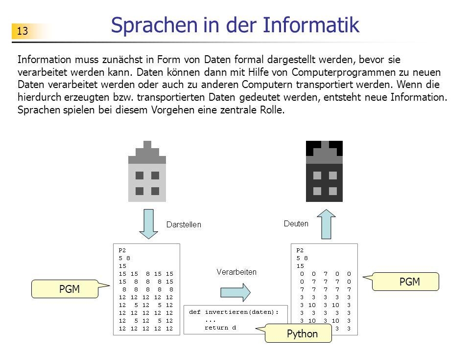 14 Sprachen in der Informatik Sprachen zur Darstellung von Information: HTML XML SVG ABC...