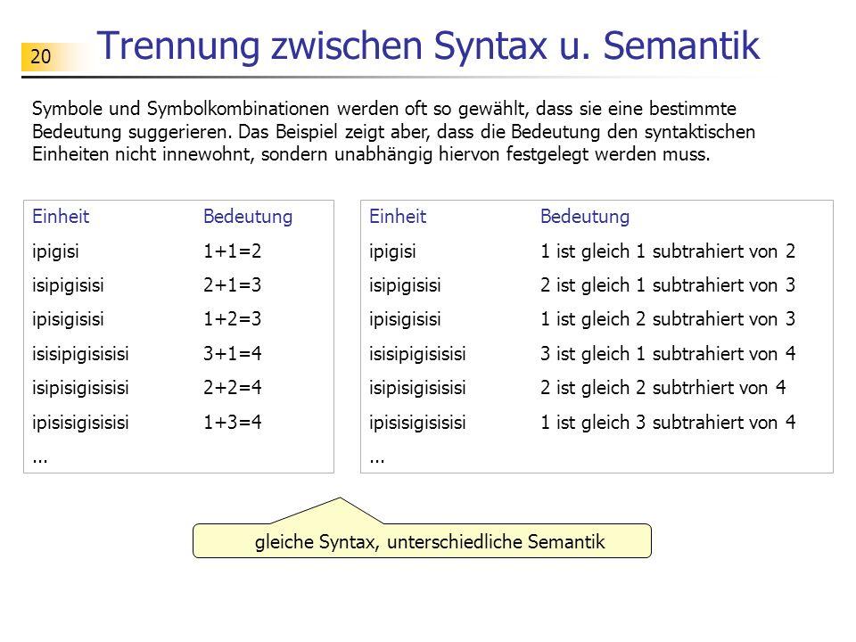 21 Übungen Aufgabe : Die Sprache FEN Die Sprache FEN (Forsyth-Edwards-Notation) wird benutzt, um Schach-Spielzustände zu beschreiben.