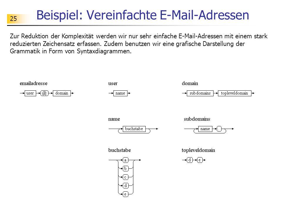 26 Aufgabe (a) Die Adresse abba@cad.de ist gültig bzgl.