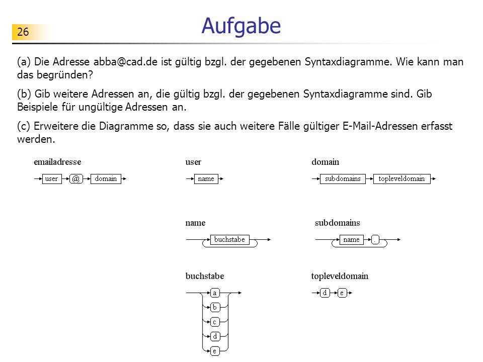 27 Beispiel: Rechenausdrücke Terme kommen in Programmiersprachen zur Beschreibung von Berechnungen vor.