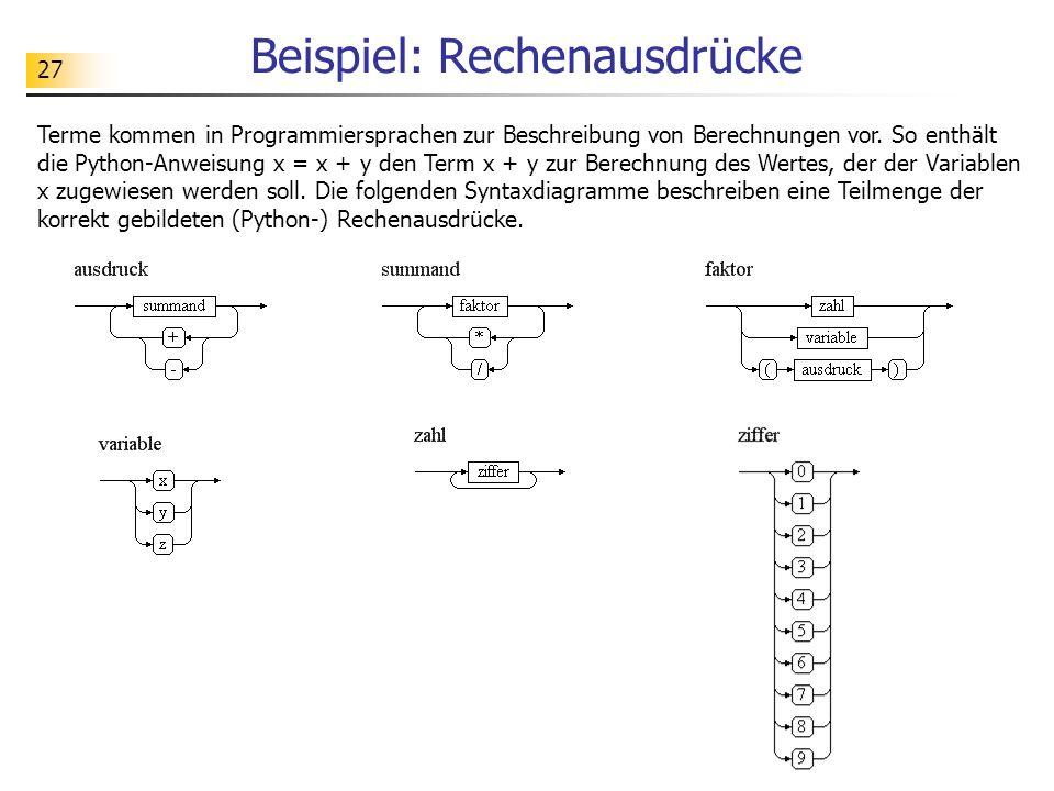 28 Aufgabe Mit Hilfe von Syntaxdiagrammen lassen sich Rechenausdrücke wie folgt erzeugen: Man konstruiert einen Weg durch die Diagramme beginnend im Diagramm ausdruck so, dass die Folge der Symbole in den abgerundeten Kästchen entlang des Wegs einen Term bilden.