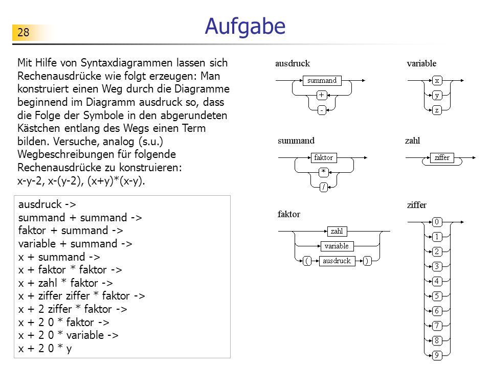29 Fachkonzept - Syntaxdiagramm Syntaxdiagramme dienen dazu, die Syntax einer Sprache präzise zu beschreiben.