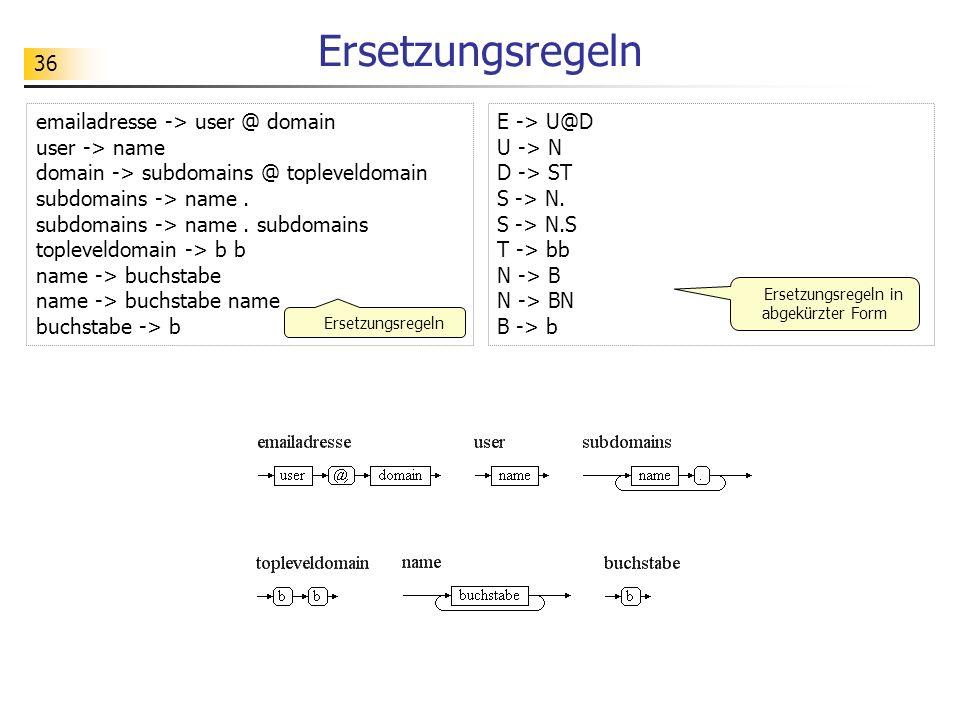 37 Aufgabe E -> # mit der Regel E -> U@D U@D -> # mit der Regel U -> bU bU@D -> # mit der Regel U -> bU bb@b.bbb.bb E -> U@D U -> N D -> ST S -> N.