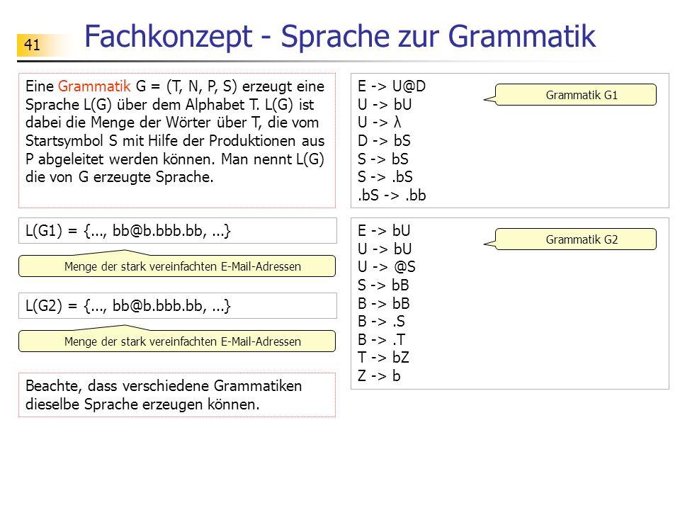42 Grammatiken für natürliche Sprachen Die Beschreibung, Erkennung und Übersetzung natürlicher Sprachen ist sehr schwierig.