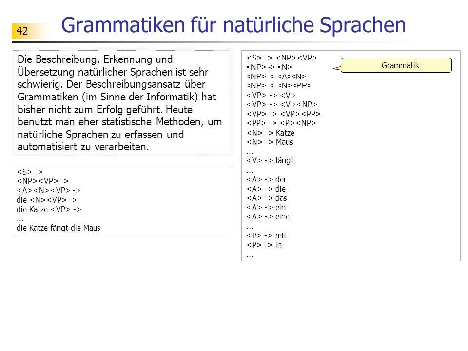43 Experimente mit JFlap Eingabe der Grammatik Ableitung eines Wortes