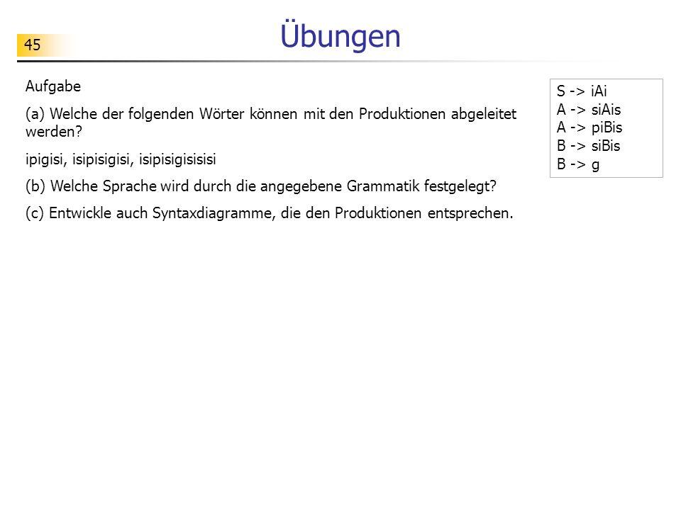 46 Übungen Aufgabe Der Aufbau von Rechenausdrücken kann mit Hilfe von Syntaxdiagrammen beschrieben.