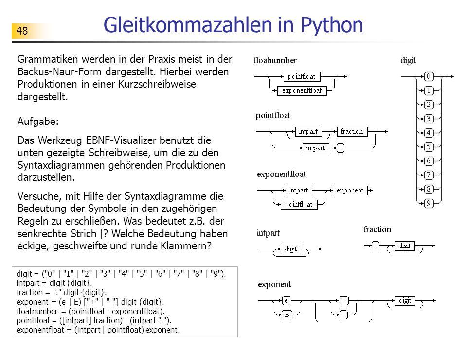 49 Kurzschreibweise für Produktionen vorzeichen -> + | - Alternative vorzeichen -> + vorzeichen -> - zahl = ziffer {ziffer}zahl -> ziffer zahl -> ziffer zahl zahl = ziffer ziffer* zahl = ziffer+ zahlmitvorzeichen = [vorzeichen] zahlzahlmitvorzeichen -> zahl zahlmitvorzeichen -> + zahl zahlmitvorzeichen -> - zahl Die (erweiterte) Backus-Naur-Form (kurz BNF bzw.