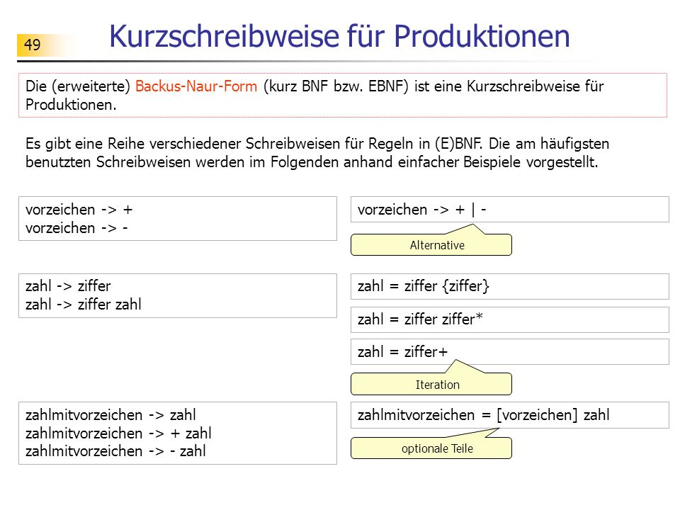 50 Übungen Aufgabe: Erzeuge die Syntaxdiagramme für Rechenausdrücke mit dem Werkzeug EBNF- Visualizer.