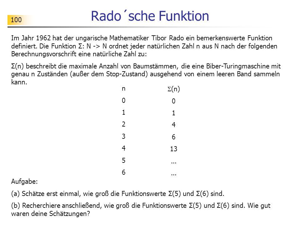 100 Rado´sche Funktion Im Jahr 1962 hat der ungarische Mathematiker Tibor Rado ein bemerkenswerte Funktion definiert. Die Funktion Σ: N -> N ordnet je