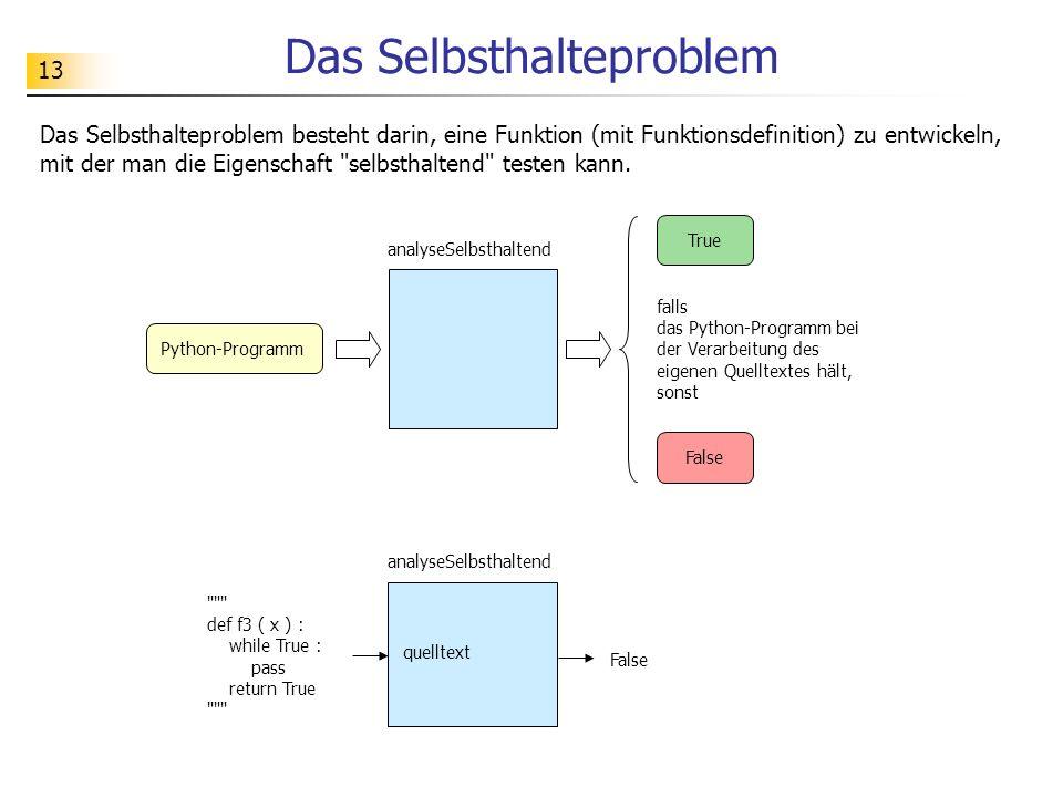 13 Das Selbsthalteproblem Das Selbsthalteproblem besteht darin, eine Funktion (mit Funktionsdefinition) zu entwickeln, mit der man die Eigenschaft