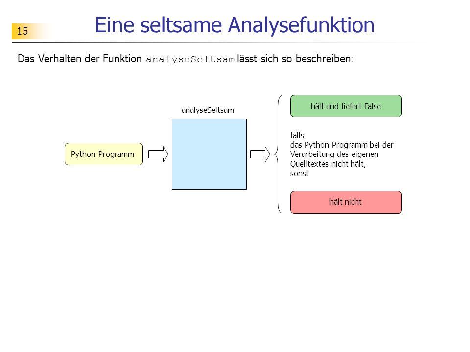 15 Eine seltsame Analysefunktion Das Verhalten der Funktion analyseSeltsam lässt sich so beschreiben: falls das Python-Programm bei der Verarbeitung d