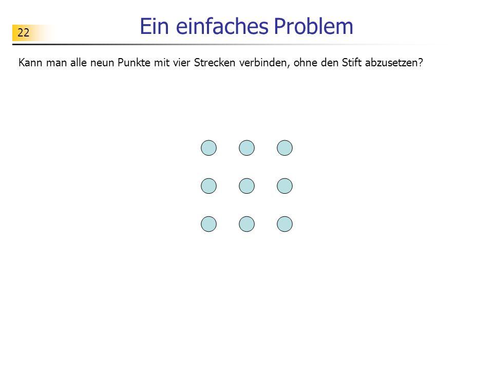 22 Ein einfaches Problem Kann man alle neun Punkte mit vier Strecken verbinden, ohne den Stift abzusetzen?