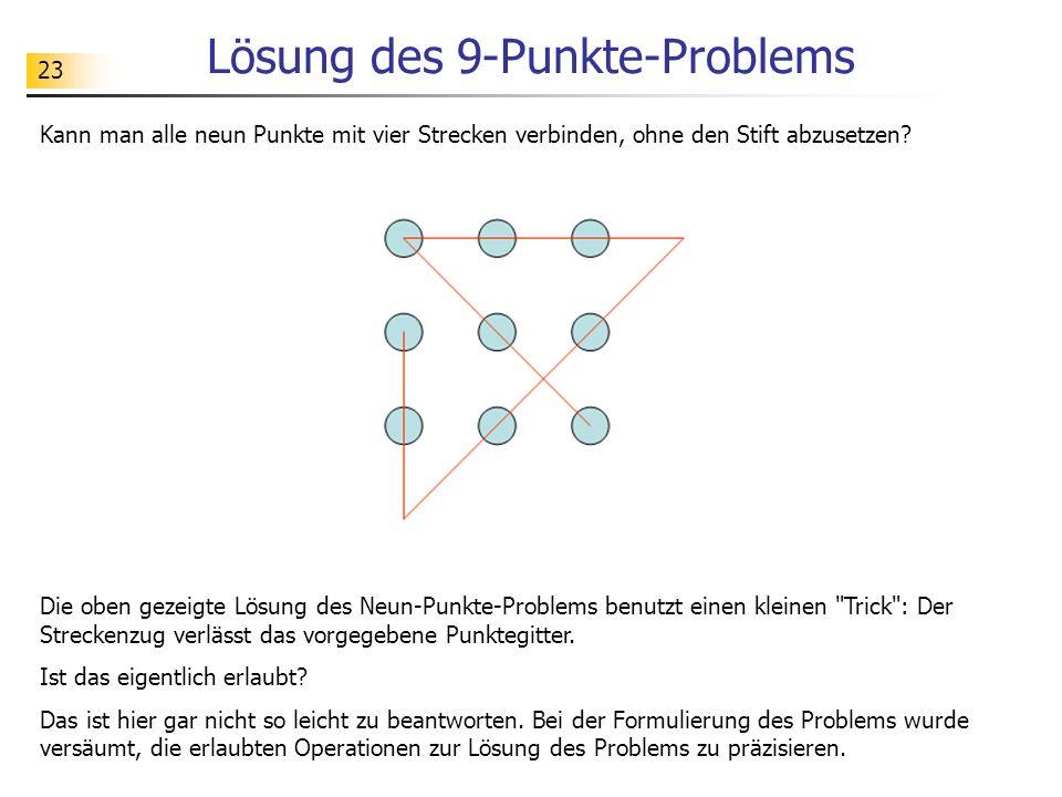 23 Lösung des 9-Punkte-Problems Kann man alle neun Punkte mit vier Strecken verbinden, ohne den Stift abzusetzen? Die oben gezeigte Lösung des Neun-Pu