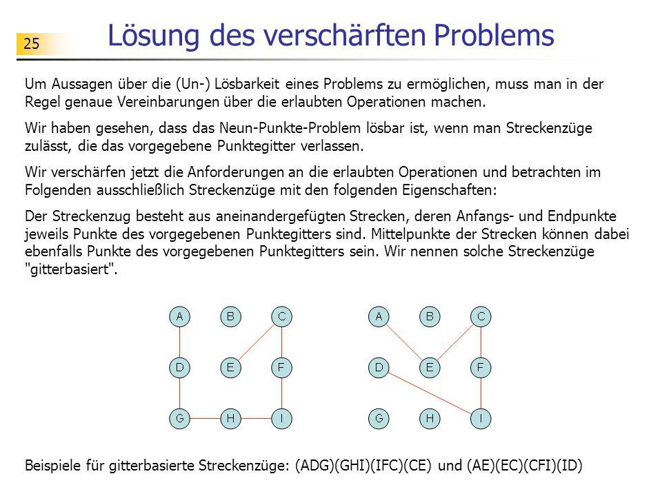 25 Lösung des verschärften Problems Um Aussagen über die (Un-) Lösbarkeit eines Problems zu ermöglichen, muss man in der Regel genaue Vereinbarungen ü