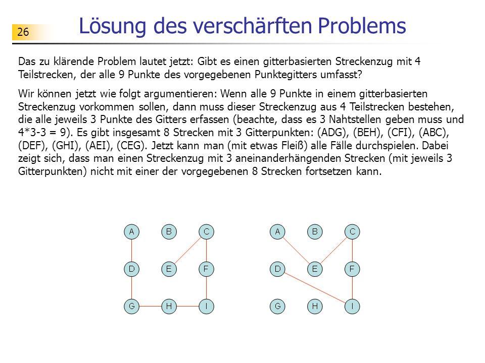 26 Lösung des verschärften Problems Das zu klärende Problem lautet jetzt: Gibt es einen gitterbasierten Streckenzug mit 4 Teilstrecken, der alle 9 Pun