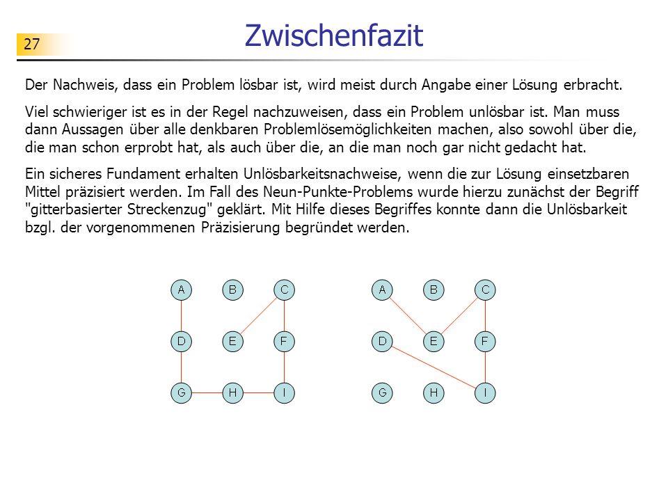 27 Zwischenfazit Der Nachweis, dass ein Problem lösbar ist, wird meist durch Angabe einer Lösung erbracht. Viel schwieriger ist es in der Regel nachzu