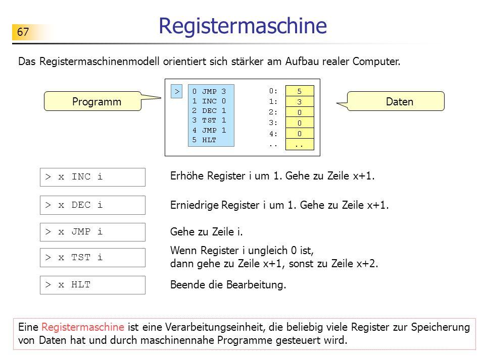 67 Registermaschine Das Registermaschinenmodell orientiert sich stärker am Aufbau realer Computer. DatenProgramm > x INC i Erhöhe Register i um 1. Geh