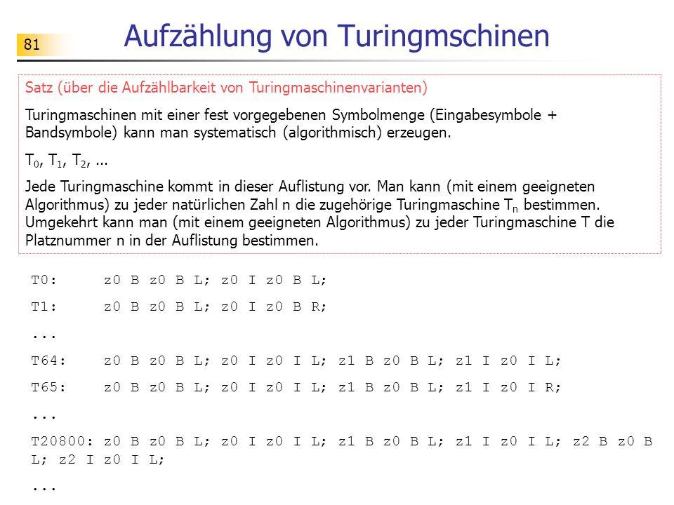81 Aufzählung von Turingmschinen T0: z0 B z0 B L; z0 I z0 B L; T1: z0 B z0 B L; z0 I z0 B R;... T64: z0 B z0 B L; z0 I z0 I L; z1 B z0 B L; z1 I z0 I