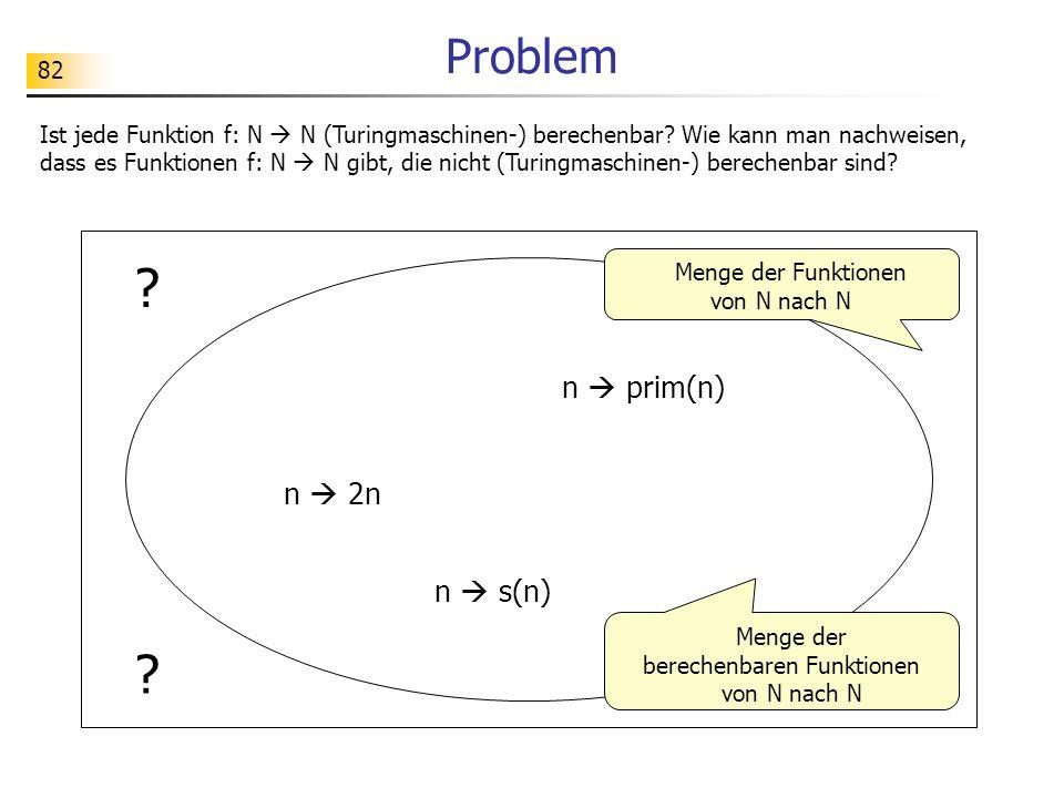 82 Problem Ist jede Funktion f: N N (Turingmaschinen-) berechenbar? Wie kann man nachweisen, dass es Funktionen f: N N gibt, die nicht (Turingmaschine