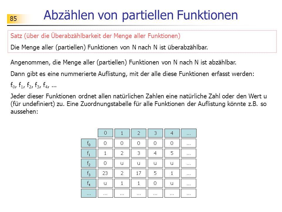 85 Abzählen von partiellen Funktionen Angenommen, die Menge aller (partiellen) Funktionen von N nach N ist abzählbar. Dann gibt es eine nummerierte Au