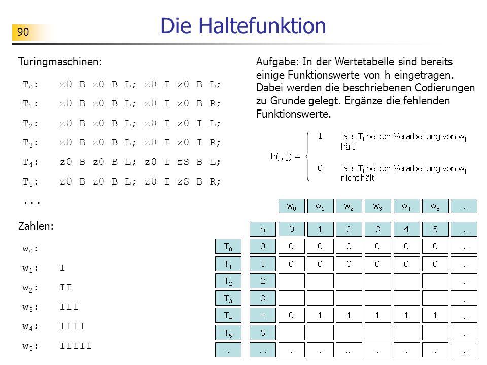 90 Die Haltefunktion T 0 : z0 B z0 B L; z0 I z0 B L; T 1 : z0 B z0 B L; z0 I z0 B R; T 2 : z0 B z0 B L; z0 I z0 I L; T 3 : z0 B z0 B L; z0 I z0 I R; T