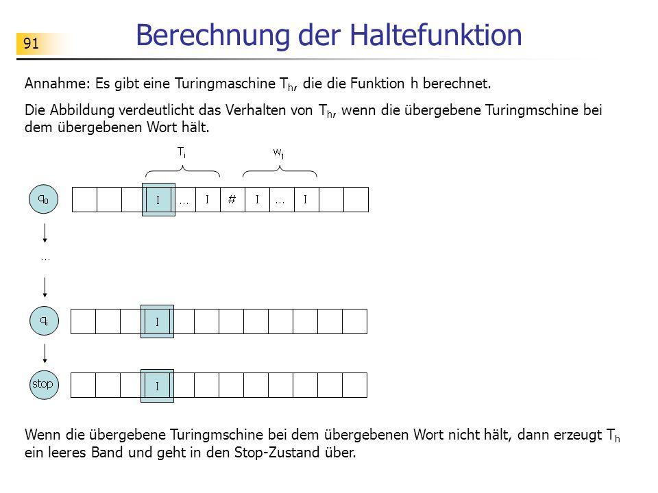 91 Berechnung der Haltefunktion Annahme: Es gibt eine Turingmaschine T h, die die Funktion h berechnet. Die Abbildung verdeutlicht das Verhalten von T