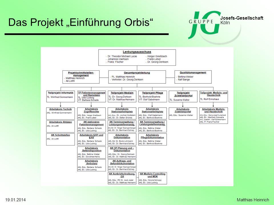Vielen Dank für Ihre Aufmerksamkeit und Geduld.Josefs-Gesellschaft Köln Dr.