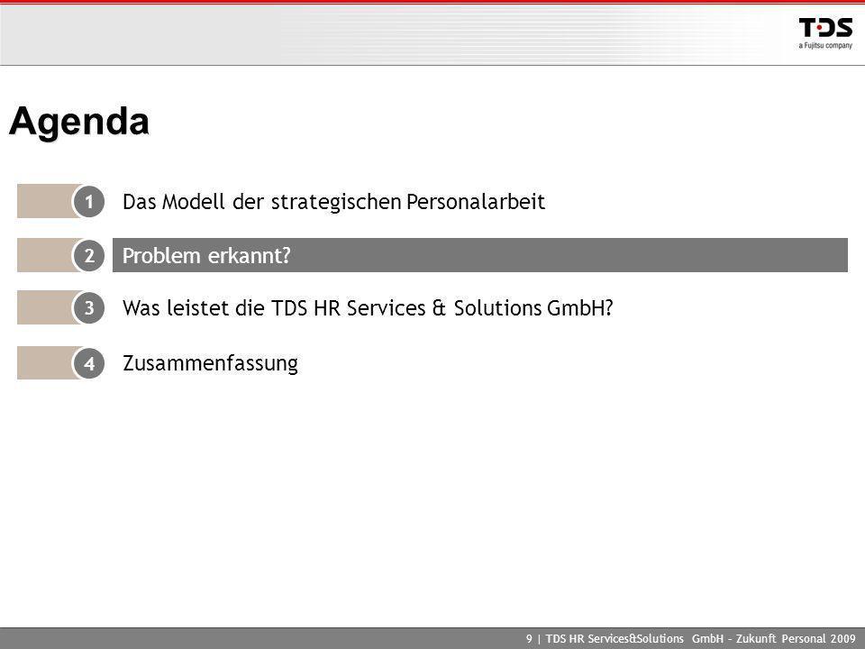 9 | TDS HR Services&Solutions GmbH – Zukunft Personal 2009 Agenda 1 Das Modell der strategischen Personalarbeit 2 Problem erkannt? 4 Zusammenfassung 3