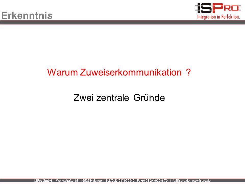 ISPro GmbH - Werksstraße 15 - 45527 Hattingen - Tel.(0 23 24) 920 9-0 - Fax(0 23 24) 920 9-70 - info@ispro.de - www.ispro.de Grund 1: Zuweisernetzwerke Eingriff Aufbau eines stabilen und messbaren Zuweisernetzwerkes.