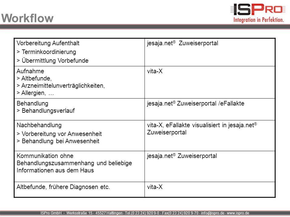 ISPro GmbH - Werksstraße 15 - 45527 Hattingen - Tel.(0 23 24) 920 9-0 - Fax(0 23 24) 920 9-70 - info@ispro.de - www.ispro.de Workflow Vorbereitung Auf