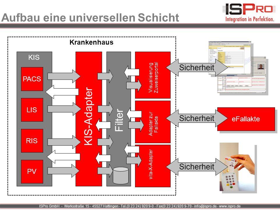 ISPro GmbH - Werksstraße 15 - 45527 Hattingen - Tel.(0 23 24) 920 9-0 - Fax(0 23 24) 920 9-70 - info@ispro.de - www.ispro.de Aufbau eine universellen