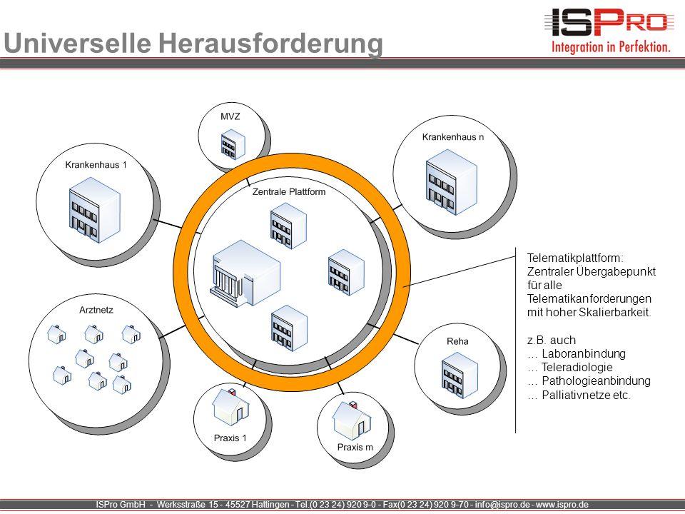 ISPro GmbH - Werksstraße 15 - 45527 Hattingen - Tel.(0 23 24) 920 9-0 - Fax(0 23 24) 920 9-70 - info@ispro.de - www.ispro.de Universelle Herausforderu