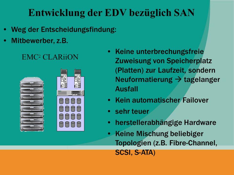 Weg der Entscheidungsfindung: Mitbewerber, z.B. Entwicklung der EDV bezüglich SAN EMC 2 CLARiiON Keine unterbrechungsfreie Zuweisung von Speicherplatz
